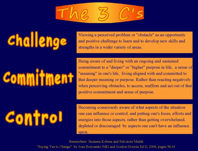 3 c's challenge commitment control explaining ideas