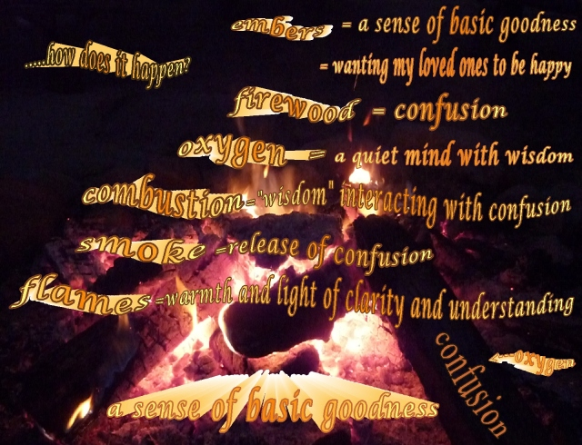 transforming confusion to clarity
