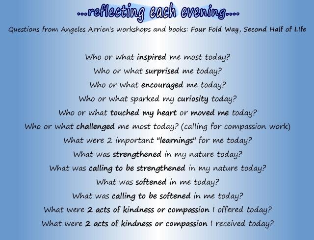 awareness inspiration encouragement curiosity