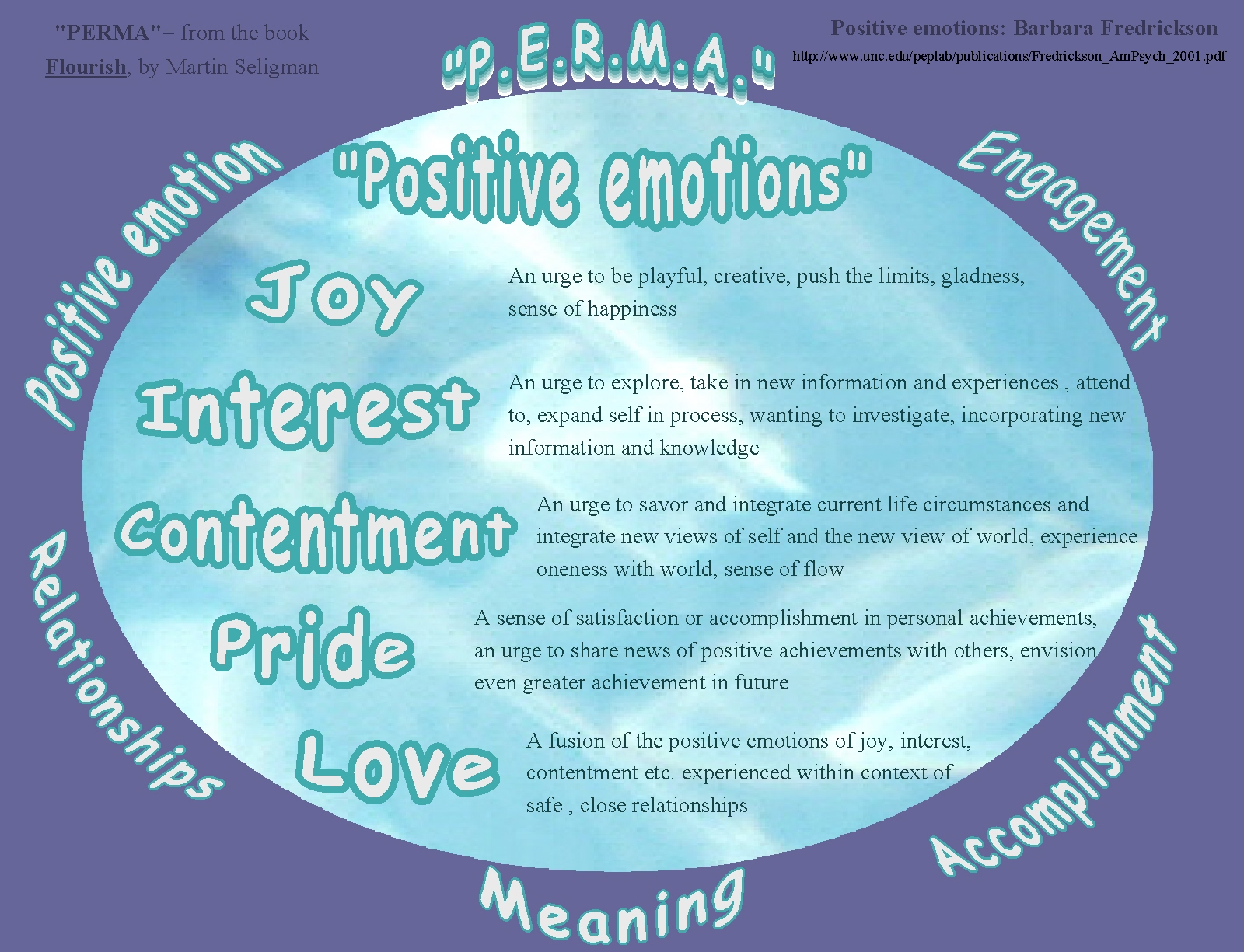 positive psychology and seligman