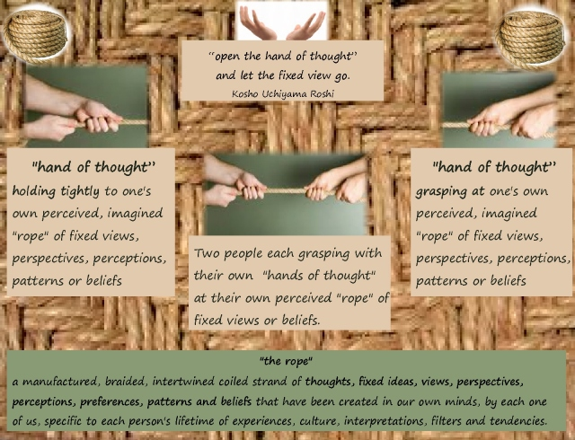 Open the hand of thought page 4 hands pulling on rope