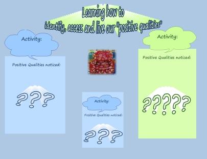 Qualities Activities COVER