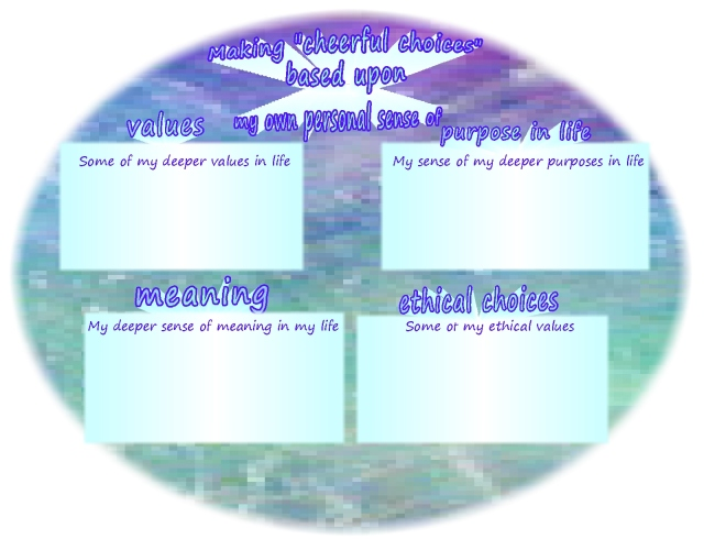Cheerful choices what are my deeper purposes values meaning ethics