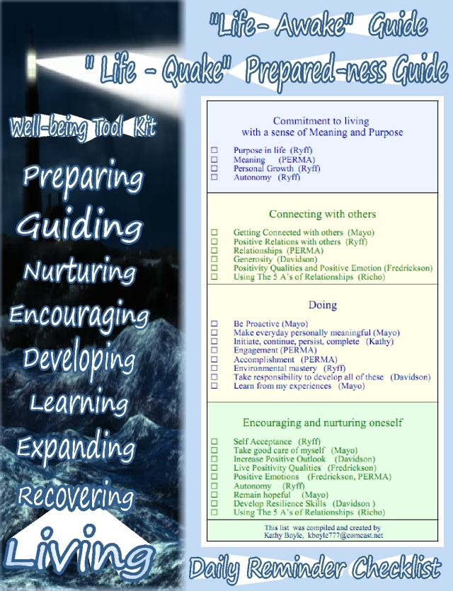 Developing Well being and Resil Guide LIst