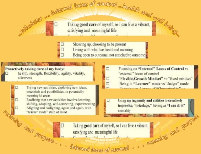whole-30-inner-locus-checklist